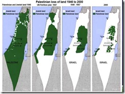 israel merampok tanah palestina